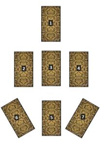 расклад 5-7 карт на день
