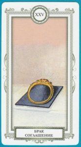 ленорман кольцо