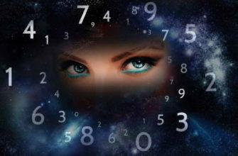 Гадание по дате рождения на 2021 год со значением чисел